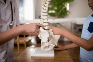 Chiropractic Care Spine Care Urgent Care Chiropractic
