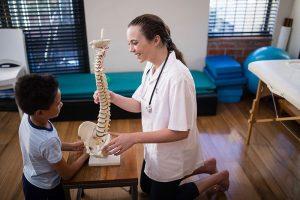 Scoliosis Treatment Spine Curvature Examination Education Urgent Care Chiropractic